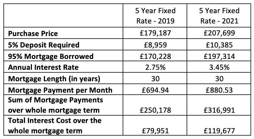 Screenshot 2021 06 04 at 10.53.59 - MARPLE BUY-TO-LET PROPERTY MARKET GOING INTO CRISIS?